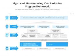 High Level Manufacturing Cost Reduction Program Framework