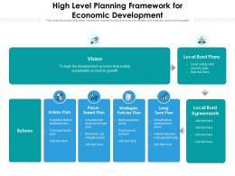 High Level Planning Framework For Economic Development