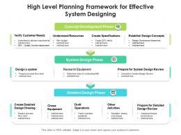 High Level Planning Framework For Effective System Designing