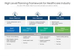 High Level Planning Framework For Healthcare Industry