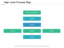 High Level Process Map Ppt Powerpoint Presentation Gallery Show Cpb