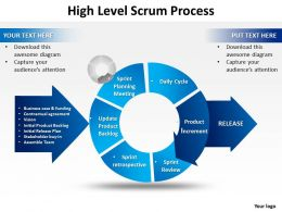High Level Scrum Process Powerpoint templates ppt presentation slides 0812