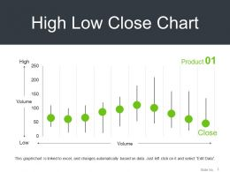 High Low Close Chart Powerpoint Slide Background Image