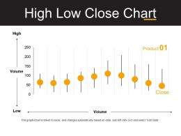 High Low Close Chart Powerpoint Slide Presentation Guidelines