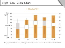 High Low Close Chart Ppt Example File