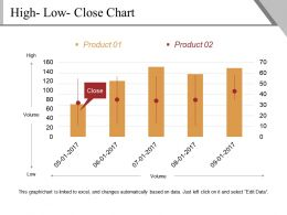 High Low Close Chart Ppt Example Professional
