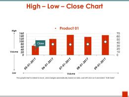 High Low Close Chart Ppt Images