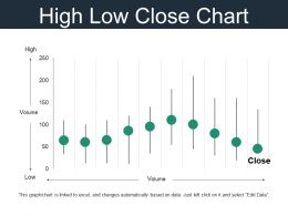 High Low Close Chart Ppt Infographic Template Template 2