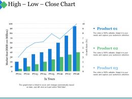High Low Close Chart Ppt Styles Smartart