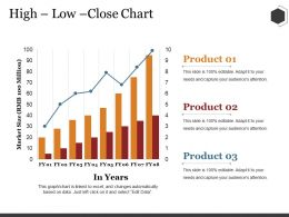 High Low Close Chart Ppt Summary Picture