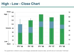 High Low Close Chart Sample Ppt Presentation