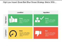 High Low Impact Great Bad Blue Ocean Strategy Matrix With Icons