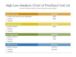 High Low Medium Chart Of Prioritized Task List