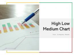 High Low Medium Chart Project Marketing Management Risk Assessment Value