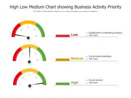 High Low Medium Chart Showing Business Activity Priority