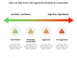 High Low Risk Arrow With Aggressive Moderate And Conservative