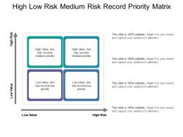High Low Risk Medium Risk Record Priority Matrix