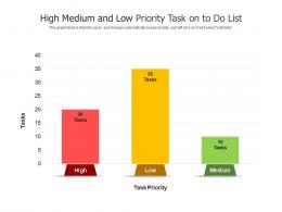 High Medium And Low Priority Task On To Do List
