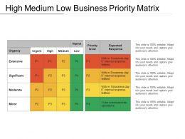 high_medium_low_business_priority_matrix_Slide01