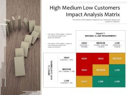 High Medium Low Customers Impact Analysis Matrix