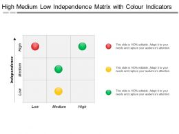 High Medium Low Independence Matrix With Colour Indicators