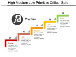 High Medium Low Prioritize Critical Safe