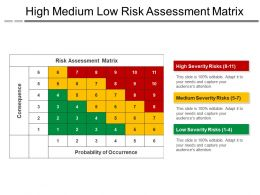 High Medium Low Risk Assessment Matrix