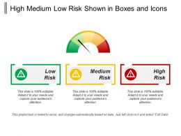 High Medium Low Risk Shown In Boxes And Icons