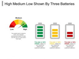 high_medium_low_shown_by_three_batteries_Slide01