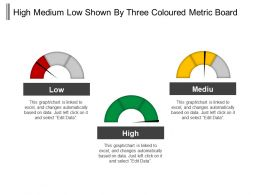High Medium Low Shown By Three Coloured Metric Board