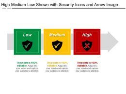 High Medium Low Shown With Security Icons And Arrow Image