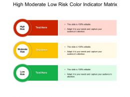 High Moderate Low Risk Color Indicator Matrix