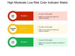 high_moderate_low_risk_color_indicator_matrix_Slide01