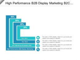 High Performance B2b Display Marketing B2c Marketing Strategies B2b Cpb