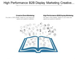 High Performance B2b Display Marketing Creative Event Marketing Cpb
