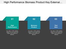 High Performance Biomass Product Key External Opportunities Challenges