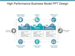 High Performance Business Model Ppt Design