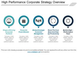 High Performance Corporate Strategy Overview Presentation Diagrams
