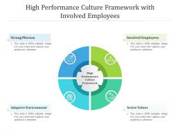 High Performance Culture Framework With Involved Employees