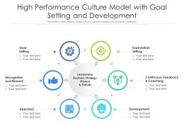 High Performance Culture Model With Goal Setting And Development