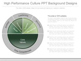 High Performance Culture Ppt Background Designs