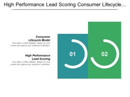 High Performance Lead Scoring Consumer Lifecycle Model Abm Framework Cpb