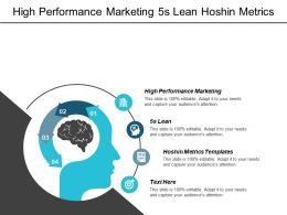 High Performance Marketing 5s Lean Hoshin Metrics Templates Cpb