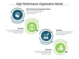High Performance Organization Model Ppt Powerpoint Presentation Ideas Graphics Cpb