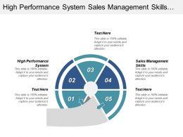 High Performance System Sales Management Skills Different Agile Methodologies Cpb