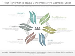 High Performance Teams Benchmarks Ppt Examples Slides