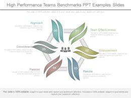 high_performance_teams_benchmarks_ppt_examples_slides_Slide01