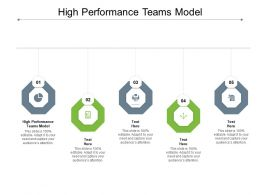 High Performance Teams Model Ppt Presentation Portfolio Infographics Cpb