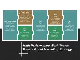 High Performance Work Teams Panera Bread Marketing Strategy Cpb