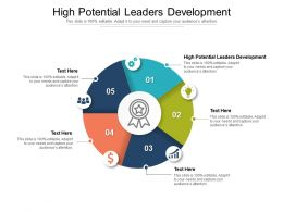 High Potential Leaders Development Ppt Powerpoint Presentation Gallery Skills Cpb